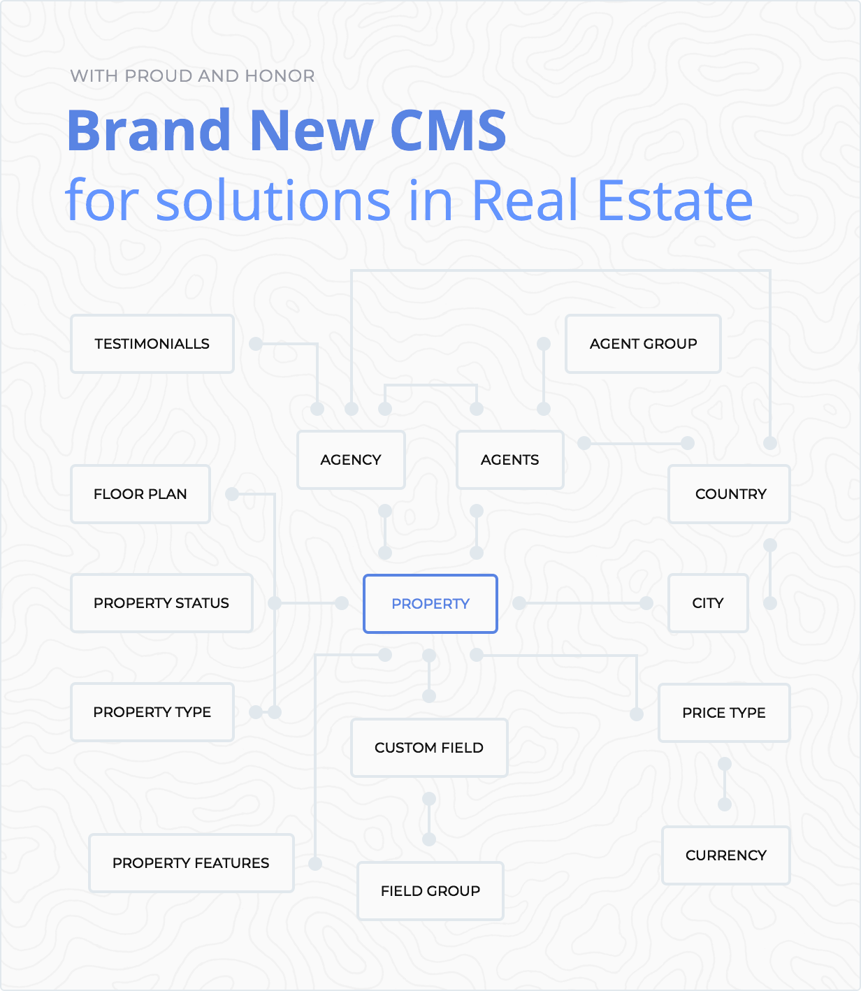 Brand New Content Management System for solutions in Real Estate