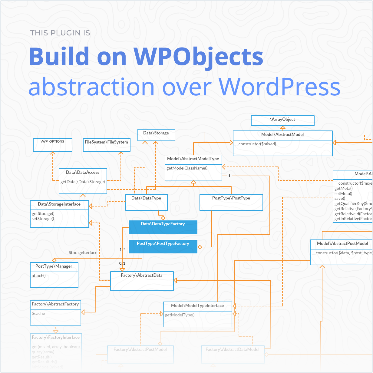 AREA WordPress plugin Build on WPObjects