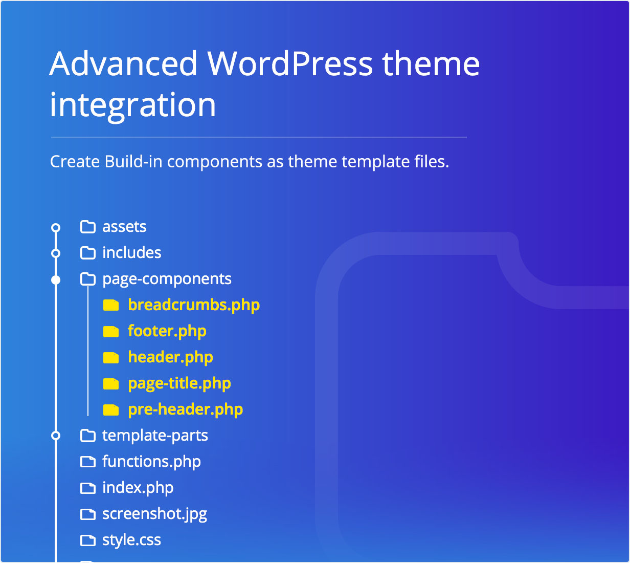 Advanced WordPress theme integration Create Build-in components as theme template files.