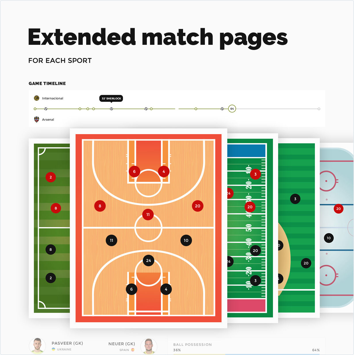 Extended match pages