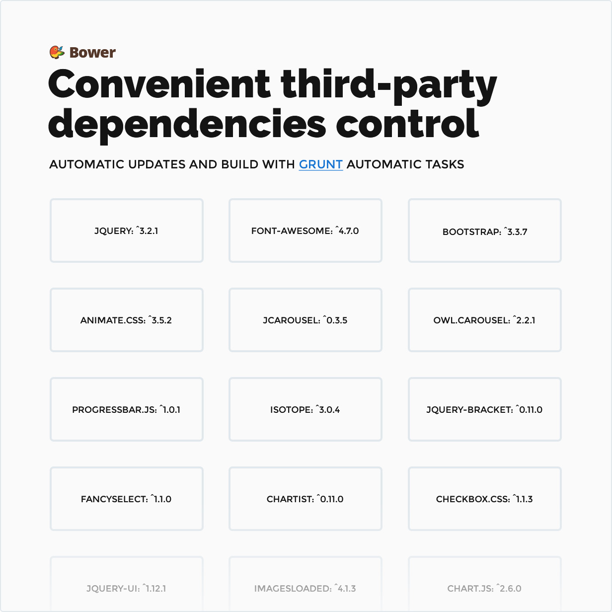 Convenient third-party dependencies control with Bower