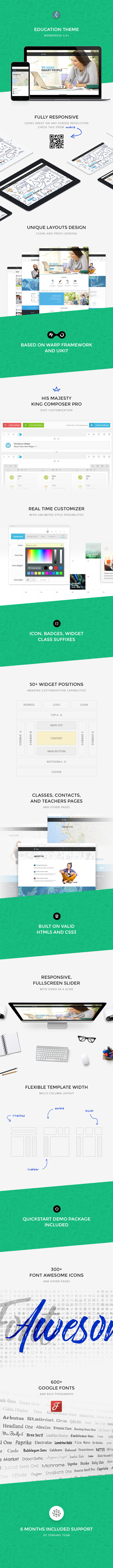 Ology — Education | Courses | Classes for Primary, Secondary & High School Education WordPress Theme - 3