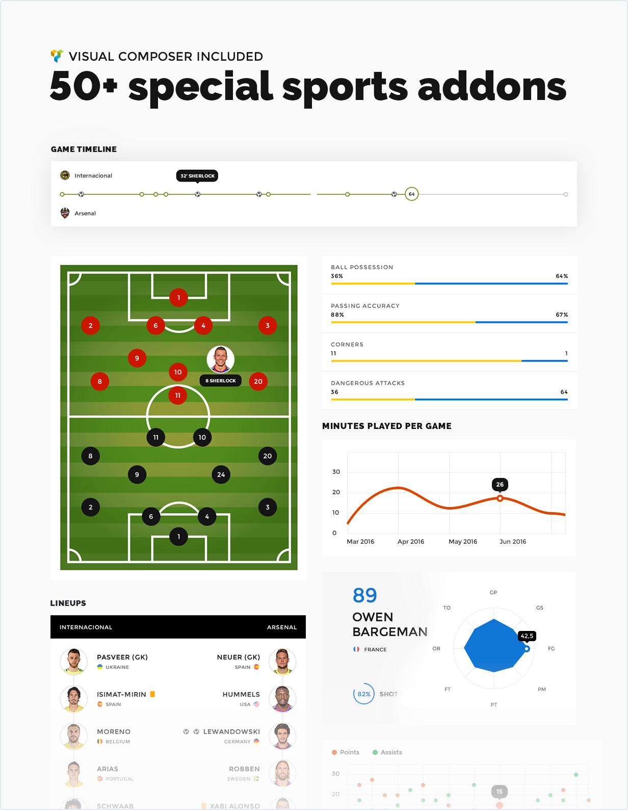 50+ special sports addons